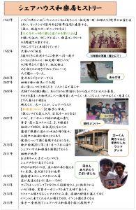 神戸シェアハウス和楽居 年表