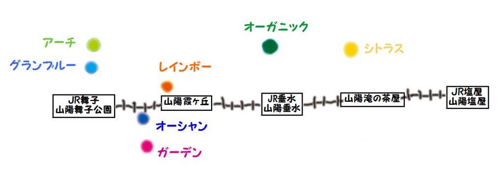 神戸シェアハウス和楽居 路線図