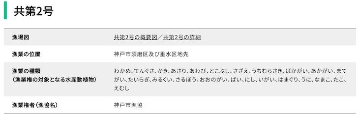 共同漁業権第2号_神戸_須磨_垂水